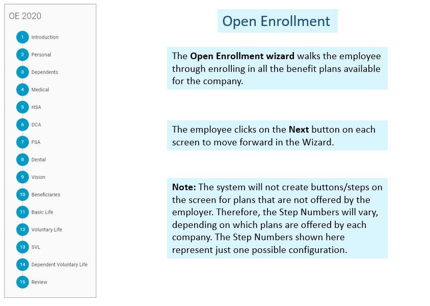 open enrollment explanation